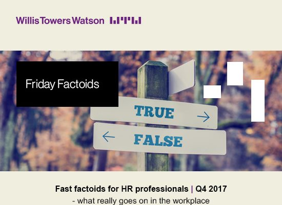 Friday factoids, for HR professionals | Q4 2017 - what really goes on in the work place