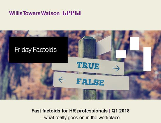 Friday factoids, for HR professionals | Q1 2018 - what really goes on in the work place