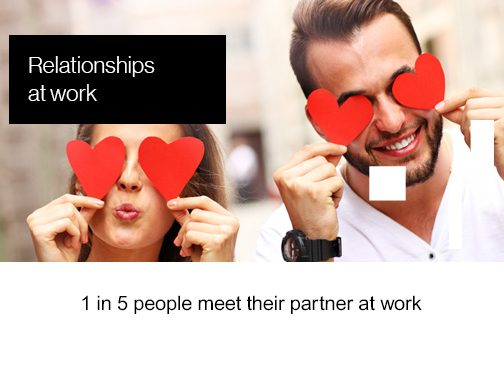 Friday Factoids, relationships at work, 1 in 5 people meet their partner at work