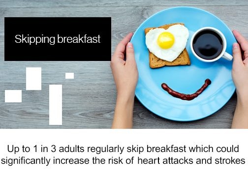 Friday Factoid, skipping breakfast, up to 1 in 3 adults regularly skip breakfast which could significantly increase the risk of heart attacks and strokes