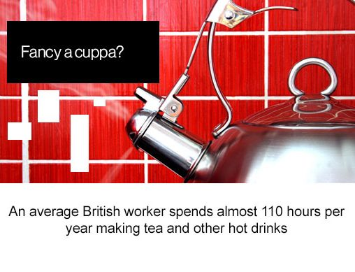 Fancy a cuppa, an average British worker spends almost 110 hours per year making tea and other hot drinks