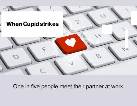 When cupid strikes, one in five people meet their partner at work