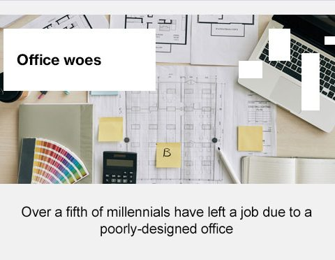 Offices woes, over fifth of millennials have left a job due to a poorly designed office